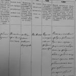 1869kozlovof4_03